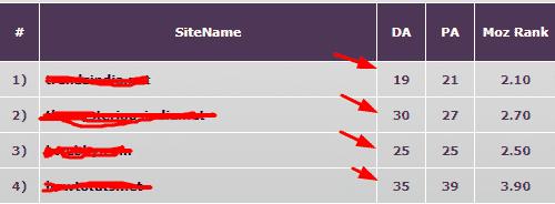 DA PA Domains